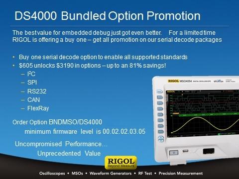 BNDMSO/DS4000