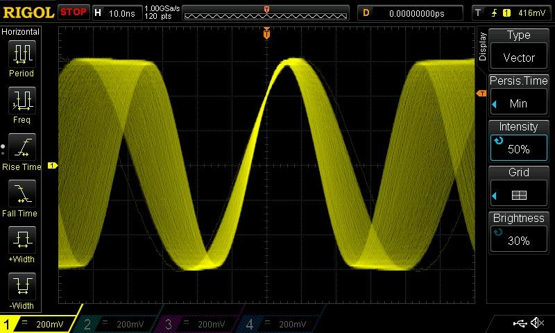 Advanced display and analysis capabilities combine with deep memory and high waveform update rate in RIGOL's UltraVision oscilloscope technology