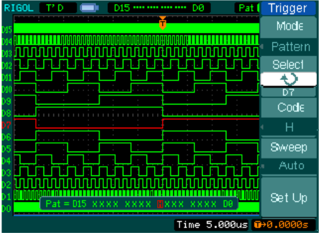 Improved view for an entry level oscilloscope