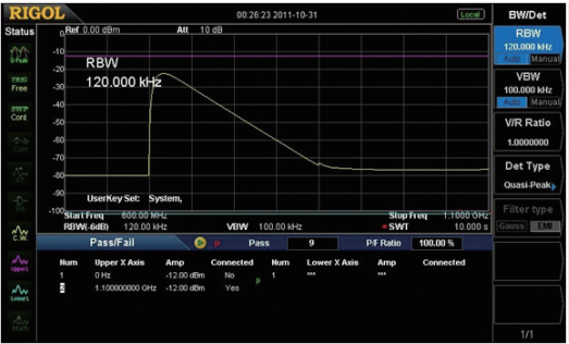 Use FCC bandwidths, EMI filter, and QuasiPeak Detector to make PreCompliance measurements  during the design process saving time and money getting new products to market.