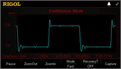 Learn more with flexible load conditions and on screen waveform graphing