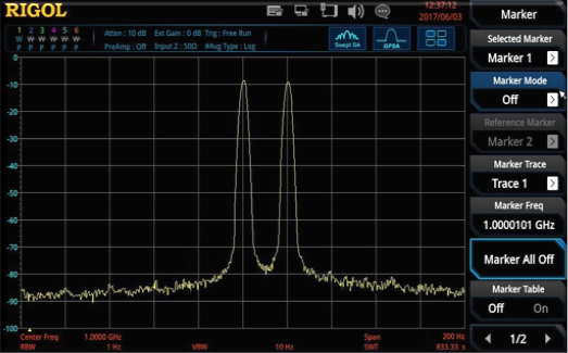 Provides high resolution to separate signals with close frequencies enabling easier signal identification for characterization and advanced measurements.