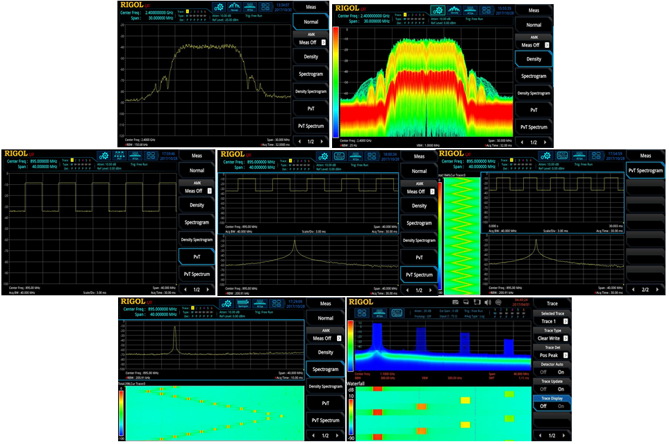 Advanced debugging and analysis with combinations of Normal, Density, Spectrogram, and Power vs Time visualizations.