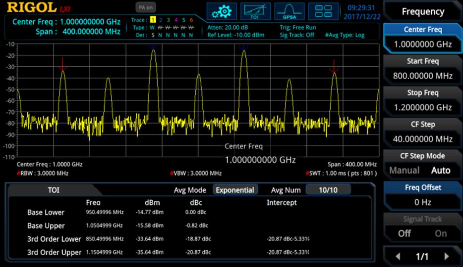 RSA3000-AMK