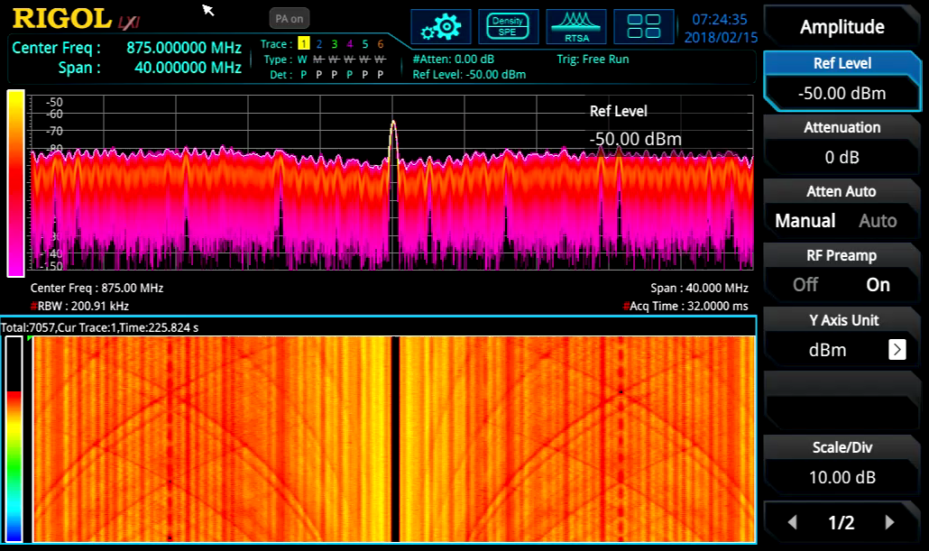 RSA3000-EMC
