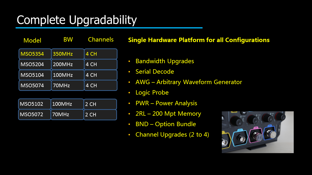 Upgrade to get all the capabilities you need with no limitations