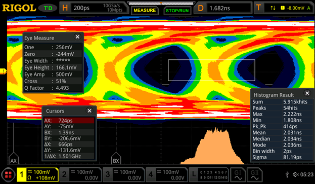 Evaluate signal fidelity with analysis tools that previously too expensive including Jitter and Real-Time Eye. Visualize subtle timing issues that have gone unnoticed in a high speed design.