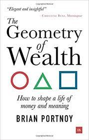 Geometry of Wealth